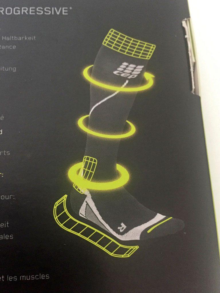 Abbildung der Socken auf der Verpackung