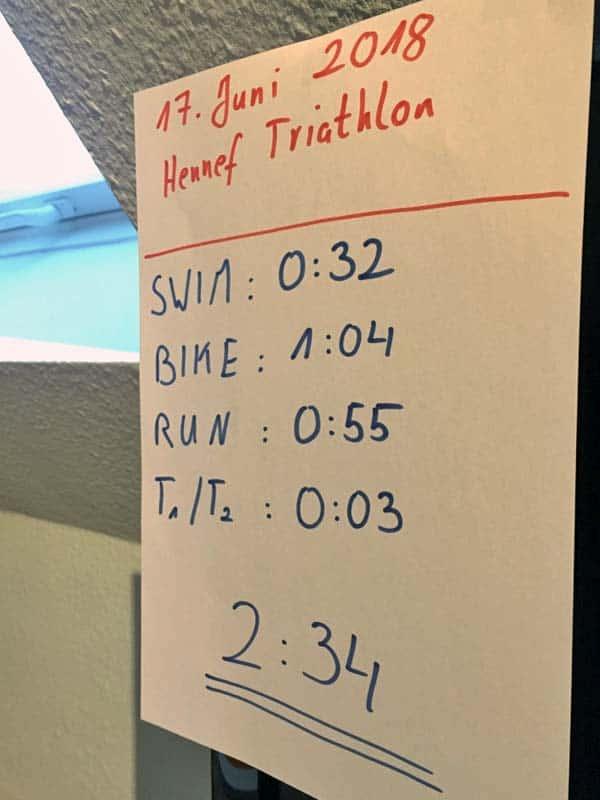 Triathlon Plan für 2018