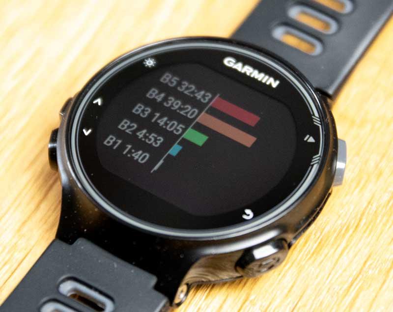 Maximale Herzfrequenz und Trainingsbereiche auf einer Laufuhr