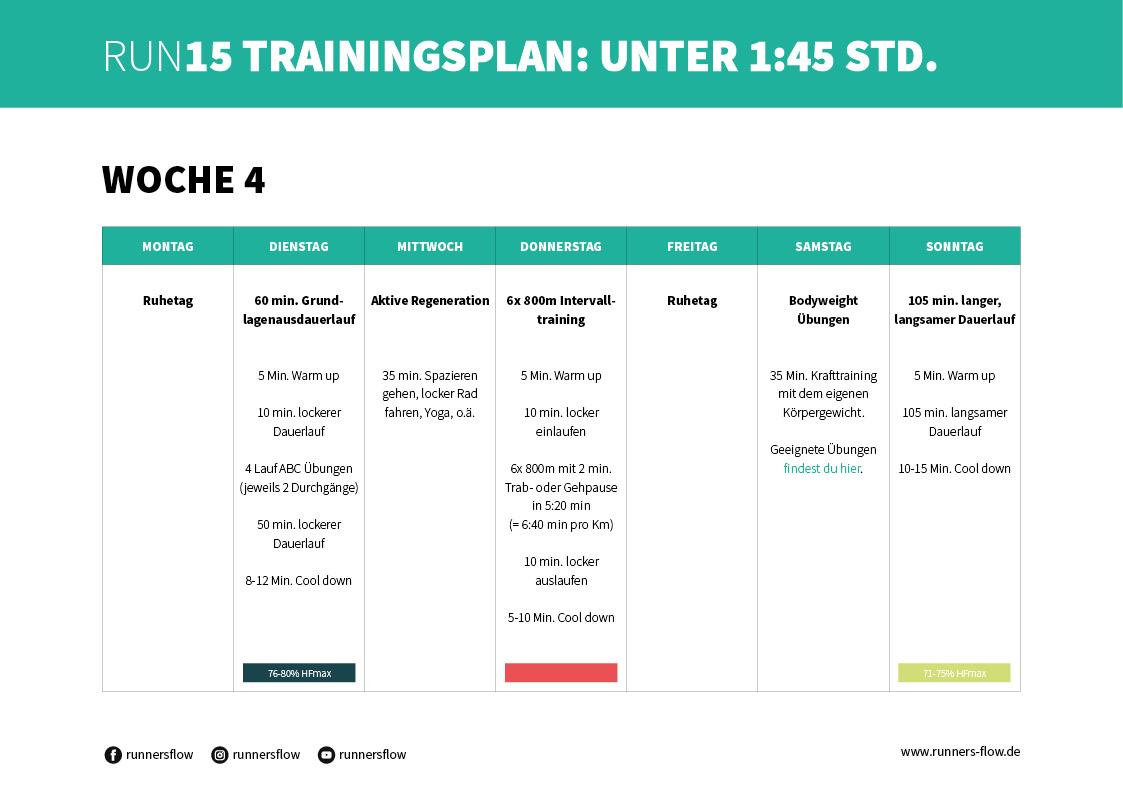 RUN15 Trainingsplan von runnersflow