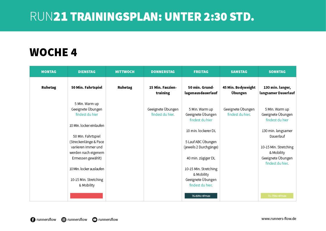 RUN21 Trainingsplan von runnersflow